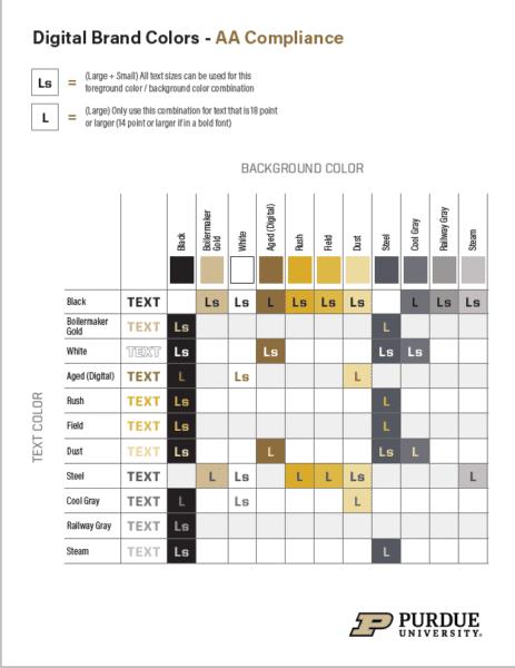 Digital Brand Colors Level AA contrast compliance chart